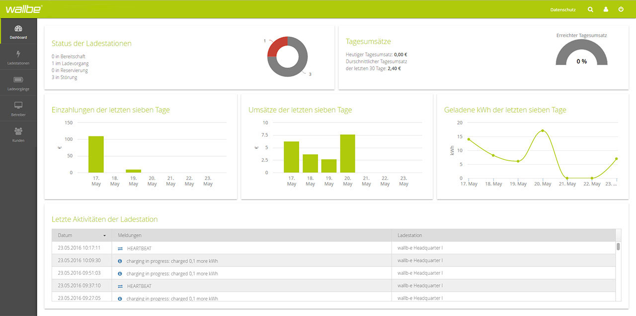 wallbe Cloud Dashboard